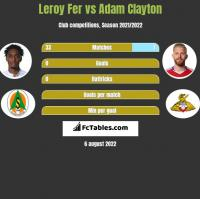 Leroy Fer vs Adam Clayton h2h player stats