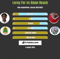 Leroy Fer vs Adam Reach h2h player stats