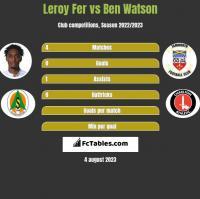 Leroy Fer vs Ben Watson h2h player stats