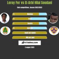 Leroy Fer vs El-Arbi Hilal Soudani h2h player stats