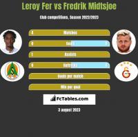 Leroy Fer vs Fredrik Midtsjoe h2h player stats