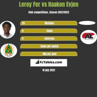 Leroy Fer vs Haakon Evjen h2h player stats