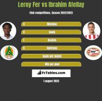 Leroy Fer vs Ibrahim Afellay h2h player stats