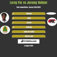 Leroy Fer vs Jeremy Helmer h2h player stats