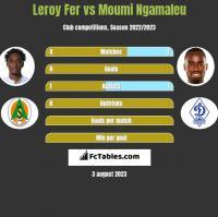 Leroy Fer vs Moumi Ngamaleu h2h player stats