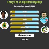 Leroy Fer vs Oguzhan Ozyakup h2h player stats