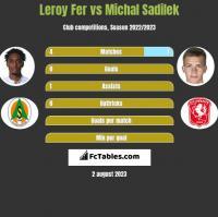 Leroy Fer vs Michal Sadilek h2h player stats