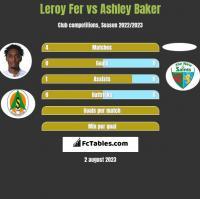 Leroy Fer vs Ashley Baker h2h player stats