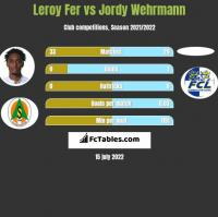 Leroy Fer vs Jordy Wehrmann h2h player stats