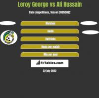 Leroy George vs Ali Hussain h2h player stats