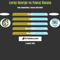 Leroy George vs Fawaz Awana h2h player stats