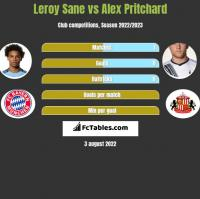 Leroy Sane vs Alex Pritchard h2h player stats