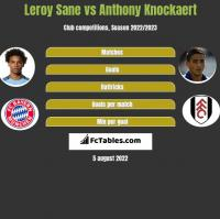 Leroy Sane vs Anthony Knockaert h2h player stats