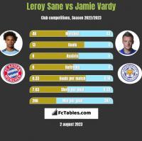 Leroy Sane vs Jamie Vardy h2h player stats