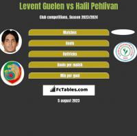 Levent Guelen vs Halil Pehlivan h2h player stats