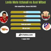 Levin Mete Oztunali vs Axel Witsel h2h player stats
