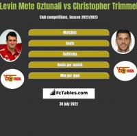 Levin Mete Oztunali vs Christopher Trimmel h2h player stats