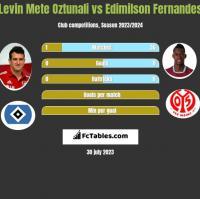Levin Mete Oztunali vs Edimilson Fernandes h2h player stats