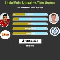 Levin Mete Oztunali vs Timo Werner h2h player stats
