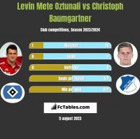Levin Mete Oztunali vs Christoph Baumgartner h2h player stats