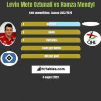 Levin Mete Oztunali vs Hamza Mendyl h2h player stats