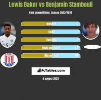 Lewis Baker vs Benjamin Stambouli h2h player stats