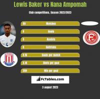 Lewis Baker vs Nana Ampomah h2h player stats