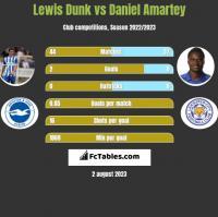 Lewis Dunk vs Daniel Amartey h2h player stats