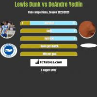 Lewis Dunk vs DeAndre Yedlin h2h player stats