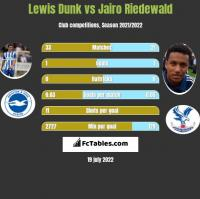 Lewis Dunk vs Jairo Riedewald h2h player stats