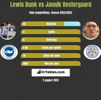 Lewis Dunk vs Jannik Vestergaard h2h player stats