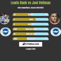 Lewis Dunk vs Joel Veltman h2h player stats