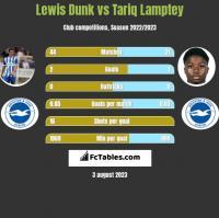 Lewis Dunk vs Tariq Lamptey h2h player stats