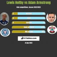 Lewis Holtby vs Adam Armstrong h2h player stats