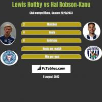 Lewis Holtby vs Hal Robson-Kanu h2h player stats