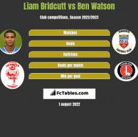 Liam Bridcutt vs Ben Watson h2h player stats