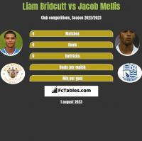 Liam Bridcutt vs Jacob Mellis h2h player stats