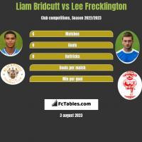 Liam Bridcutt vs Lee Frecklington h2h player stats