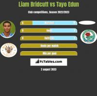 Liam Bridcutt vs Tayo Edun h2h player stats
