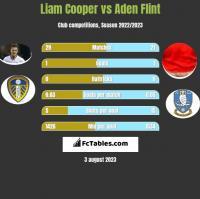 Liam Cooper vs Aden Flint h2h player stats