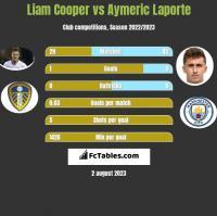 Liam Cooper vs Aymeric Laporte h2h player stats
