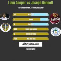 Liam Cooper vs Joseph Bennett h2h player stats