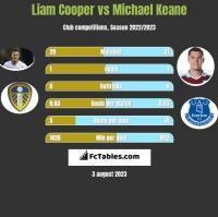 Liam Cooper vs Michael Keane h2h player stats