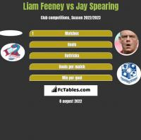 Liam Feeney vs Jay Spearing h2h player stats