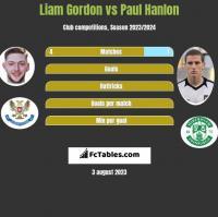 Liam Gordon vs Paul Hanlon h2h player stats