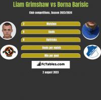 Liam Grimshaw vs Borna Barisic h2h player stats