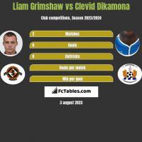Liam Grimshaw vs Clevid Dikamona h2h player stats