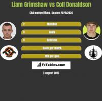 Liam Grimshaw vs Coll Donaldson h2h player stats