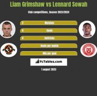 Liam Grimshaw vs Lennard Sowah h2h player stats
