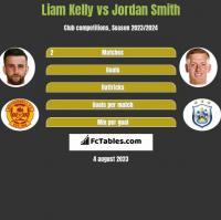 Liam Kelly vs Jordan Smith h2h player stats